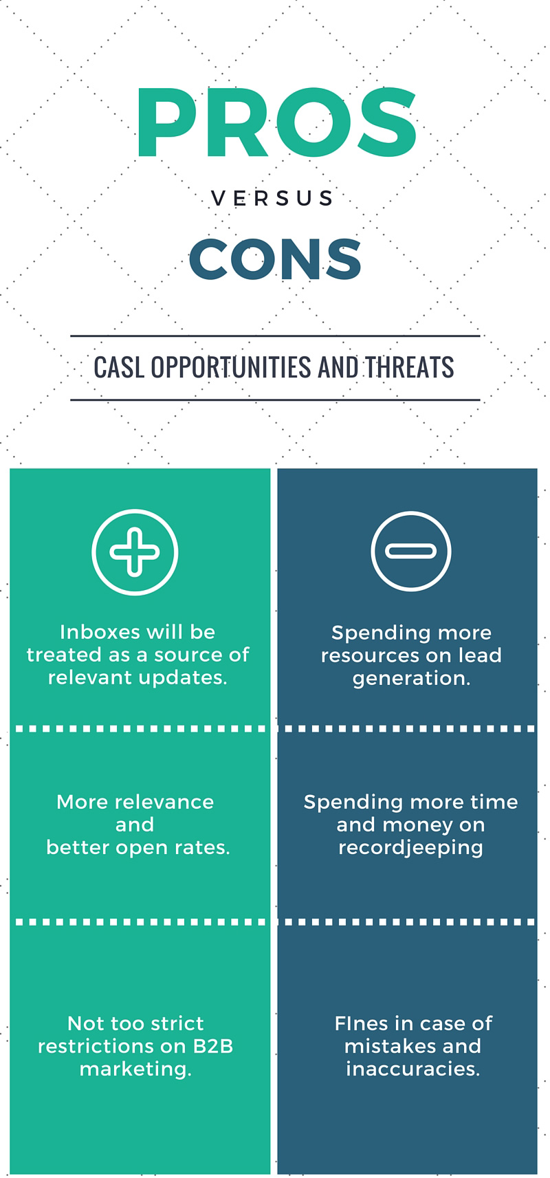 CASL Compliance pros and cons infographic